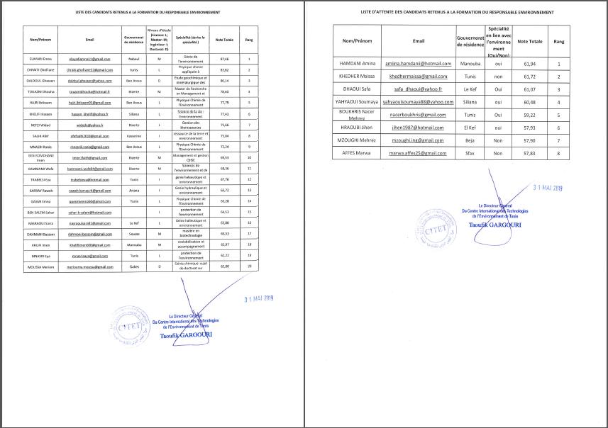 Résultat d'évaluation des candidatures à la formation du responsable environnement  